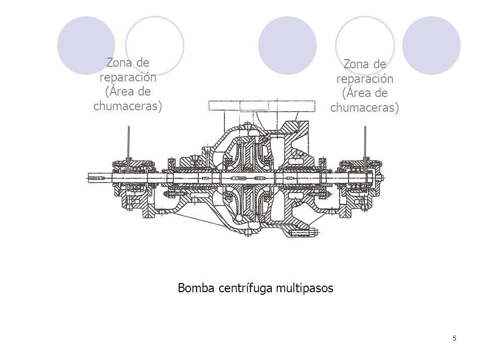 5 Bomba centrífuga multipasos Zona de reparación (Área de chumaceras)