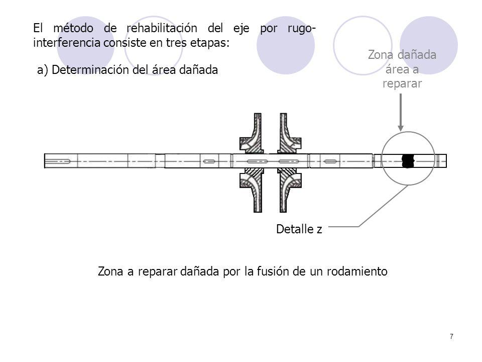 7 Zona a reparar dañada por la fusión de un rodamiento Zona dañada área a reparar Detalle z a) Determinación del área dañada El método de rehabilitaci