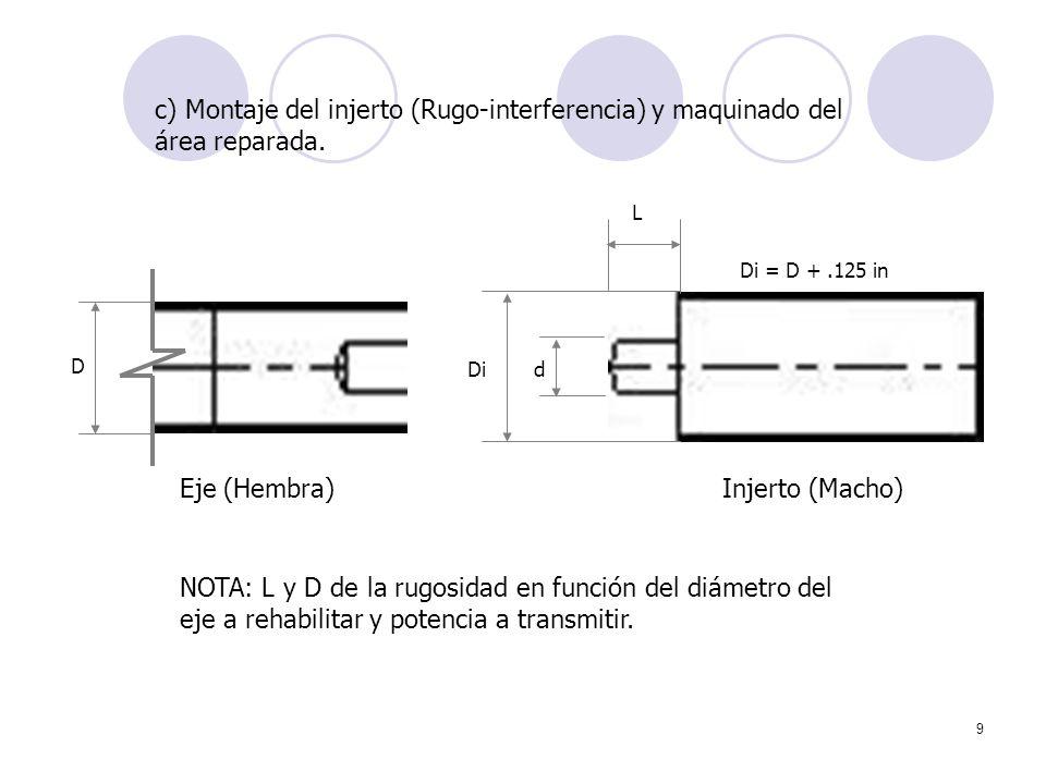 9 c) Montaje del injerto (Rugo-interferencia) y maquinado del área reparada. D Di = D +.125 in Did L Eje (Hembra)Injerto (Macho) NOTA: L y D de la rug