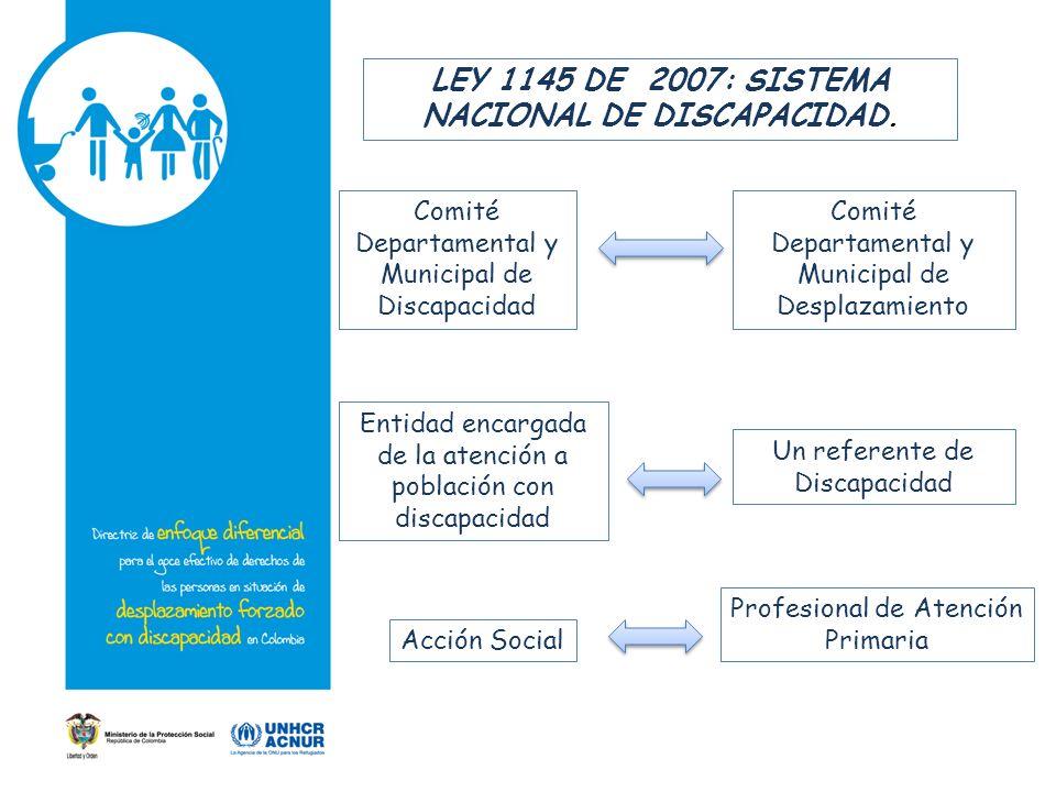 LEY 1145 DE 2007: SISTEMA NACIONAL DE DISCAPACIDAD. Comité Departamental y Municipal de Discapacidad Comité Departamental y Municipal de Desplazamient