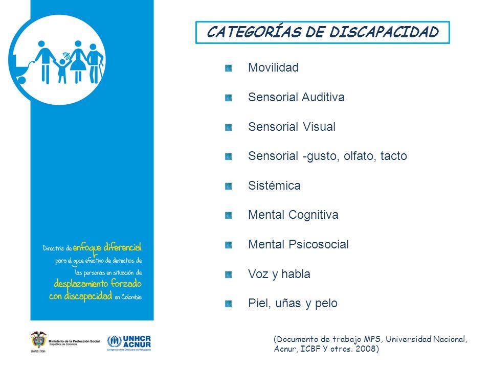 CATEGORÍAS DE DISCAPACIDAD Movilidad Sensorial Auditiva Sensorial Visual Sensorial -gusto, olfato, tacto Sistémica Mental Cognitiva Mental Psicosocial
