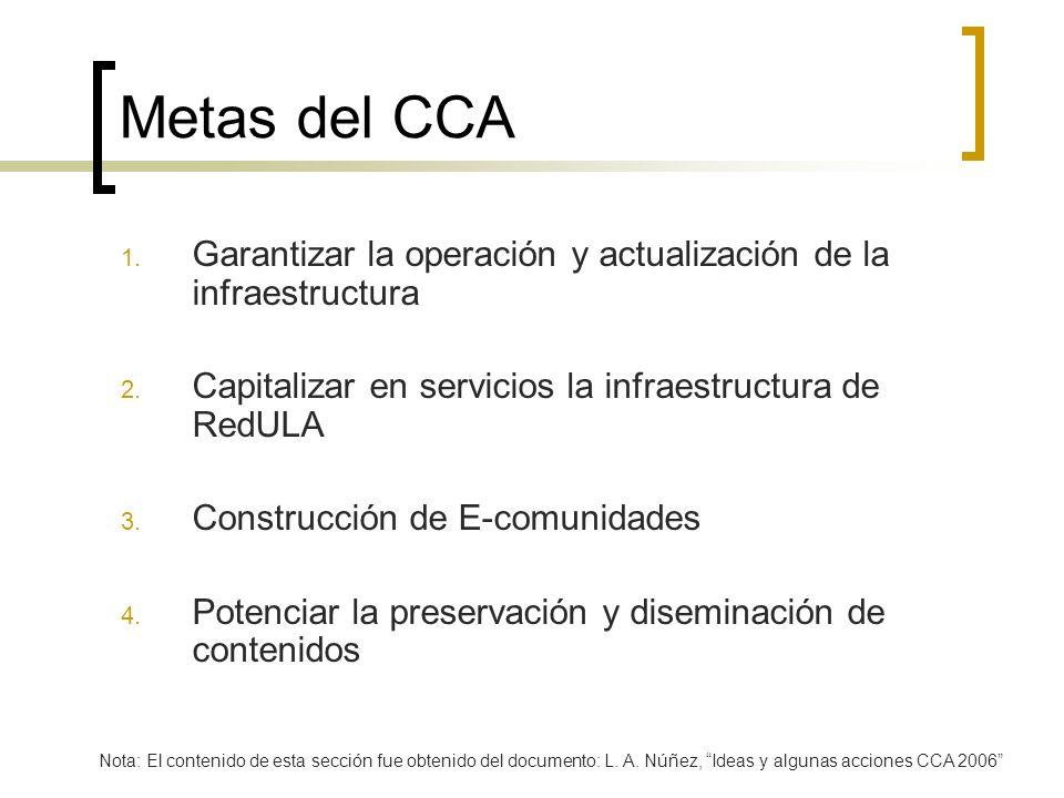 Metas del CCA 1. Garantizar la operación y actualización de la infraestructura 2. Capitalizar en servicios la infraestructura de RedULA 3. Construcció