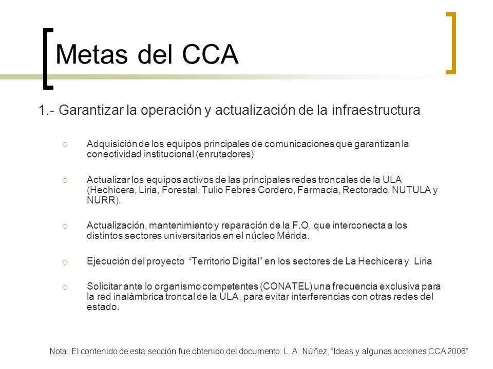 Metas del CCA 1.- Garantizar la operación y actualización de la infraestructura Adquisición de los equipos principales de comunicaciones que garantiza