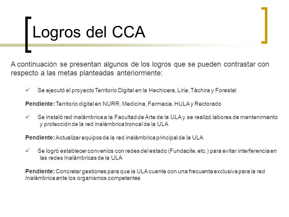 Logros del CCA A continuación se presentan algunos de los logros que se pueden contrastar con respecto a las metas planteadas anteriormente: Se ejecut