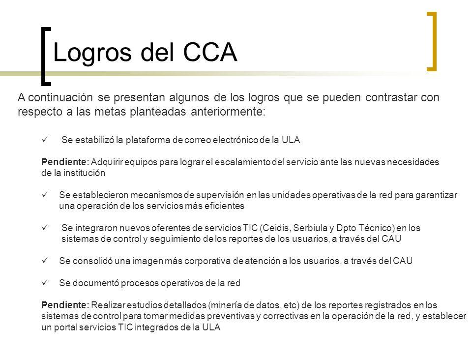 Logros del CCA A continuación se presentan algunos de los logros que se pueden contrastar con respecto a las metas planteadas anteriormente: Se estabi