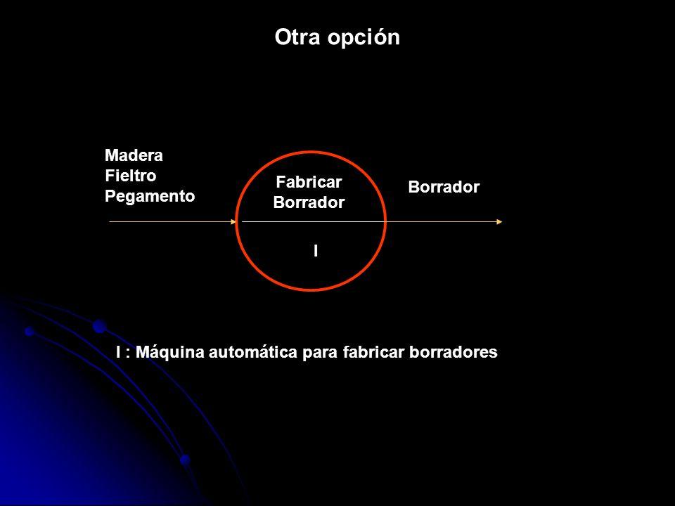Otra opción Fabricar Borrador I Madera Fieltro Pegamento Borrador I : Máquina automática para fabricar borradores