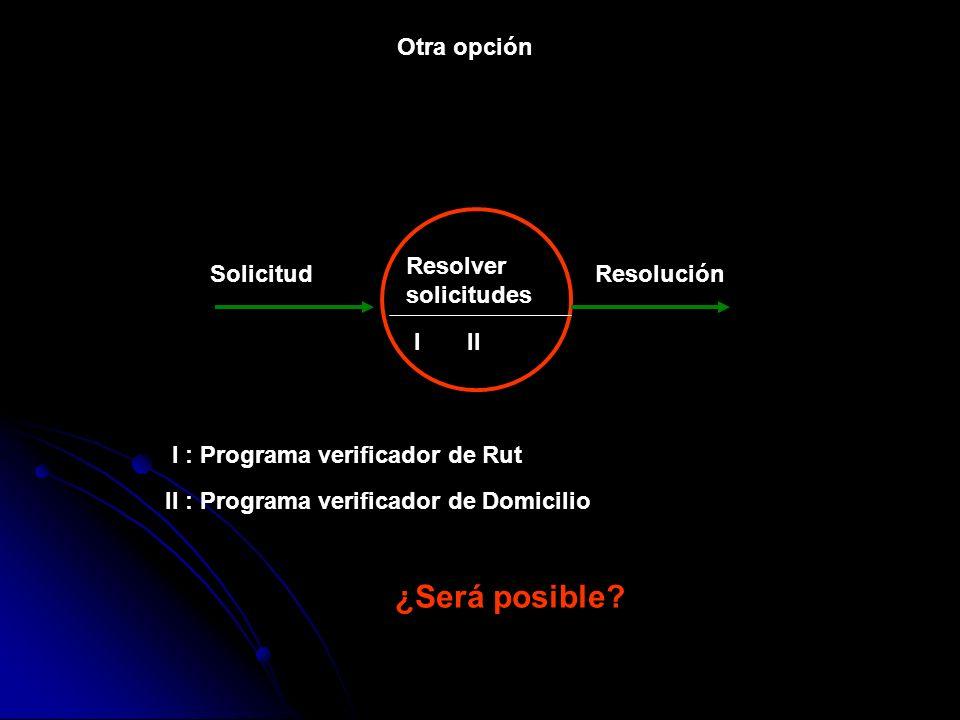 Resolver solicitudes I I : Programa verificador de Rut II II : Programa verificador de Domicilio ¿Será posible? Otra opción SolicitudResolución