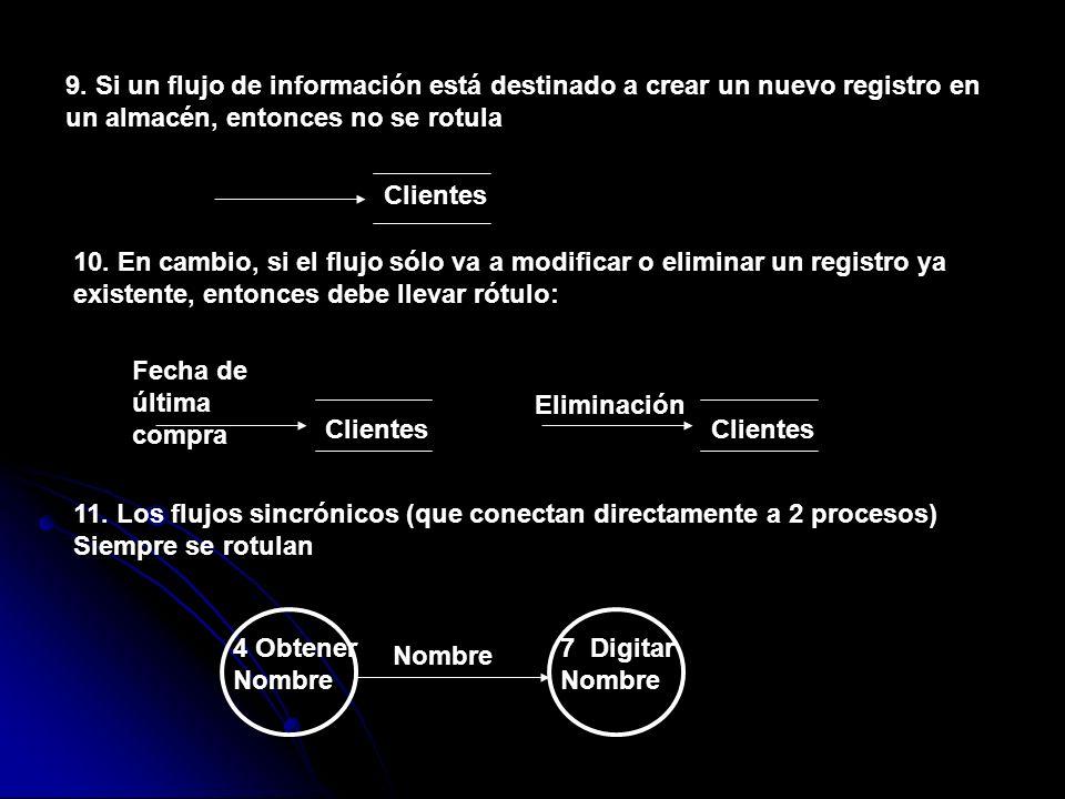9. Si un flujo de información está destinado a crear un nuevo registro en un almacén, entonces no se rotula Clientes 10. En cambio, si el flujo sólo v