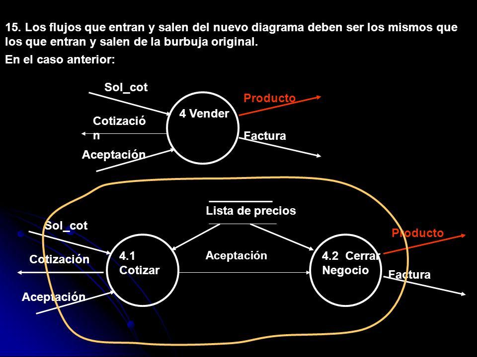 15. Los flujos que entran y salen del nuevo diagrama deben ser los mismos que los que entran y salen de la burbuja original. En el caso anterior: 4 Ve