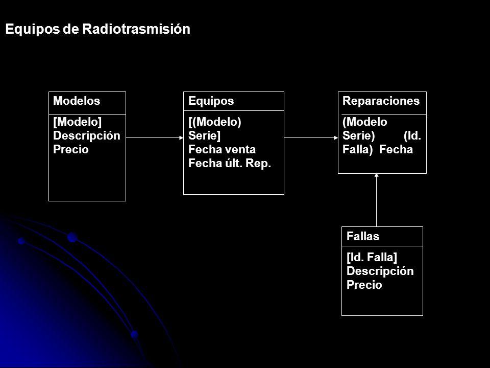 Equipos de Radiotrasmisión Equipos [(Modelo) Serie] Fecha venta Fecha últ. Rep. Modelos [Modelo] Descripción Precio Fallas [Id. Falla] Descripción Pre