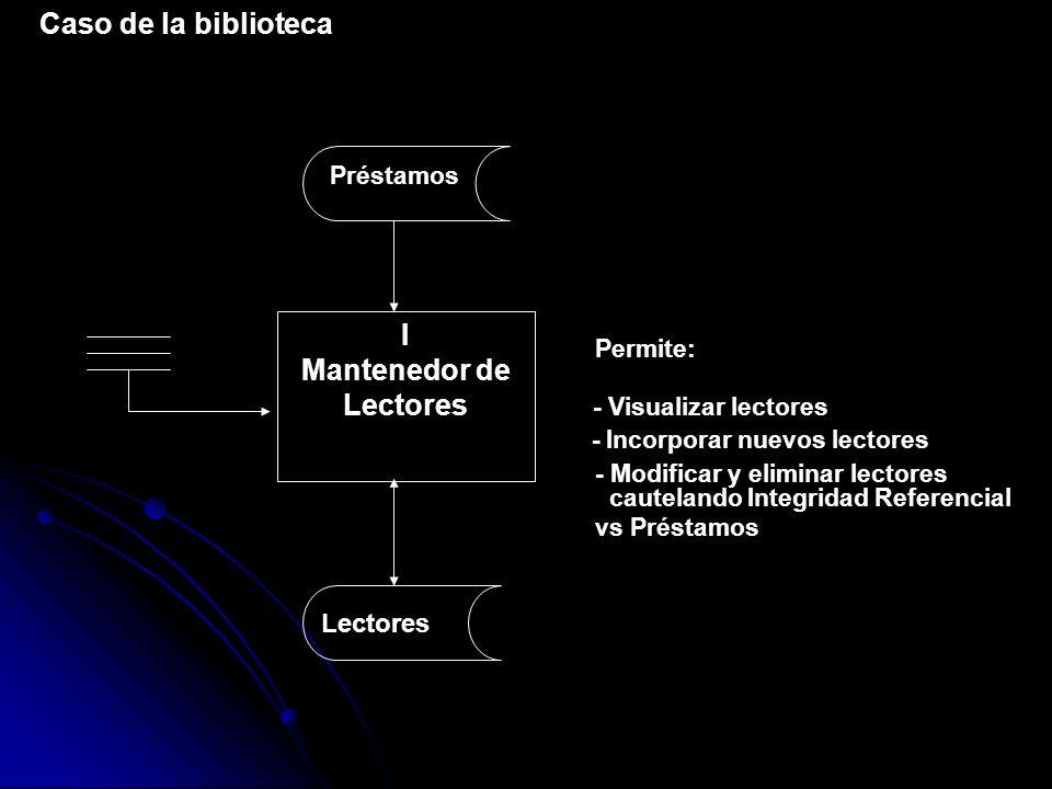 Caso de la biblioteca I Mantenedor de Lectores Lectores Préstamos Permite: - Visualizar lectores - Incorporar nuevos lectores - Modificar y eliminar l