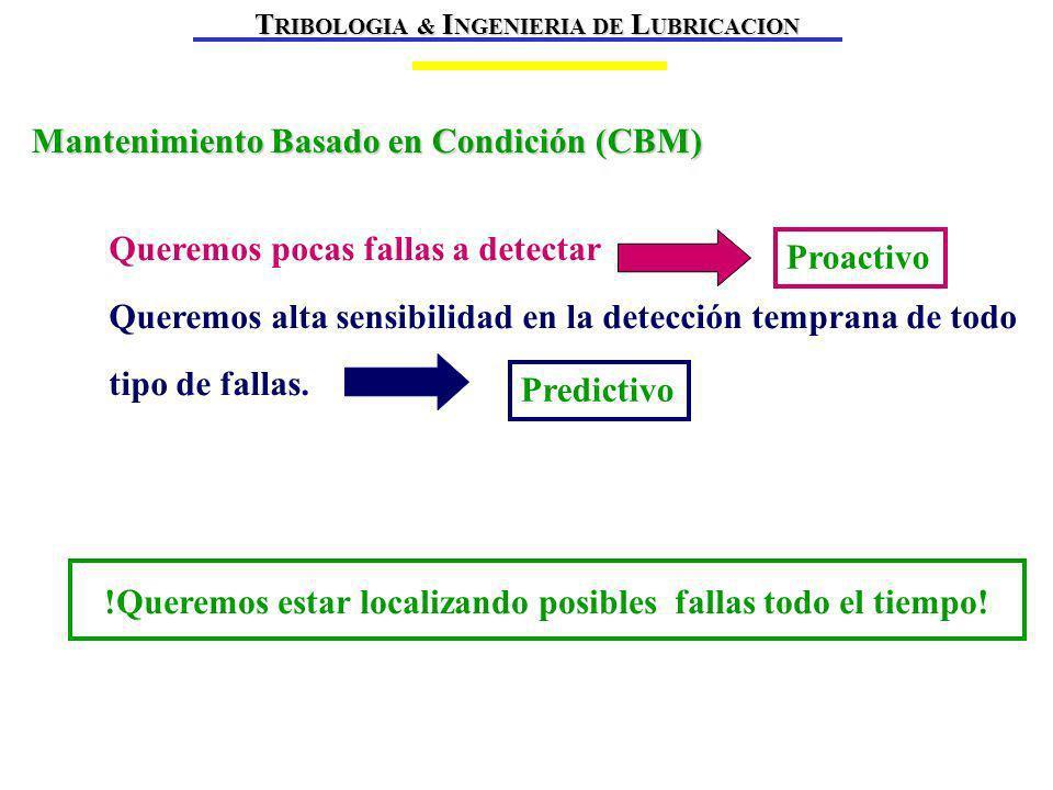 Mantenimiento Basado en Condición (CBM) Queremos pocas fallas a detectar Queremos alta sensibilidad en la detección temprana de todo tipo de fallas.