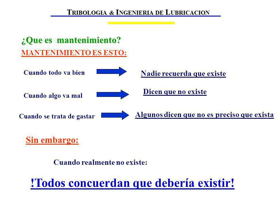 T RIBOLOGIA & I NGENIERIA DE L UBRICACION EGR: Sistema de recirculación de gases de escape.