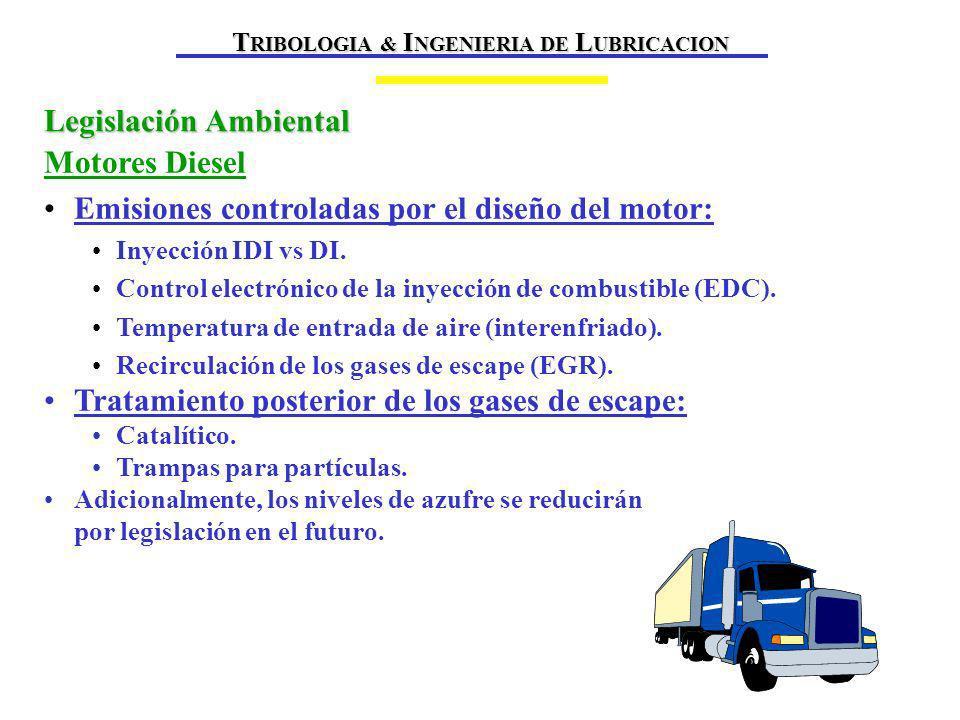 Motores Diesel Emisiones controladas por el diseño del motor: Inyección IDI vs DI.