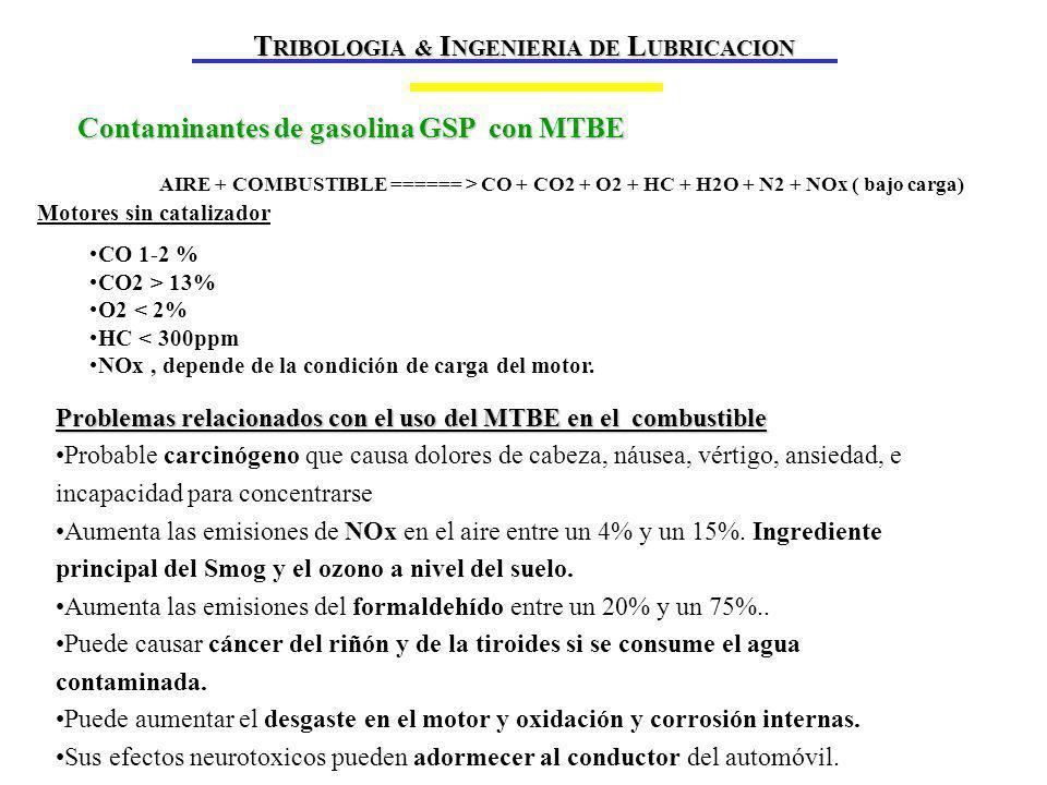 T RIBOLOGIA & I NGENIERIA DE L UBRICACION Contaminantes de gasolina GSP con MTBE AIRE + COMBUSTIBLE ====== > CO + CO2 + O2 + HC + H2O + N2 + NOx ( bajo carga) Motores sin catalizador CO 1-2 % CO2 > 13% O2 < 2% HC < 300ppm NOx, depende de la condición de carga del motor.