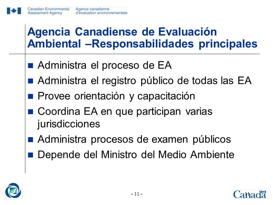 - 11 -11 Agencia Canadiense de Evaluación Ambiental –Responsabilidades principales Administra el proceso de EA Administra el registro público de todas