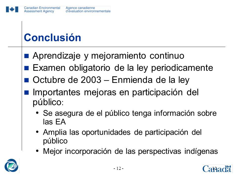 - 12 -12 Conclusión Aprendizaje y mejoramiento continuo Examen obligatorio de la ley periodicamente Octubre de 2003 – Enmienda de la ley Importantes m