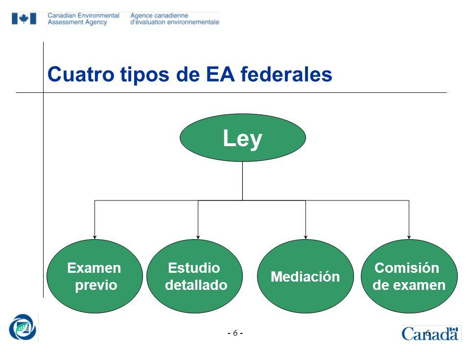 - 6 -6 Examen previo Cuatro tipos de EA federales Ley Comisión de examen Mediación Estudio detallado