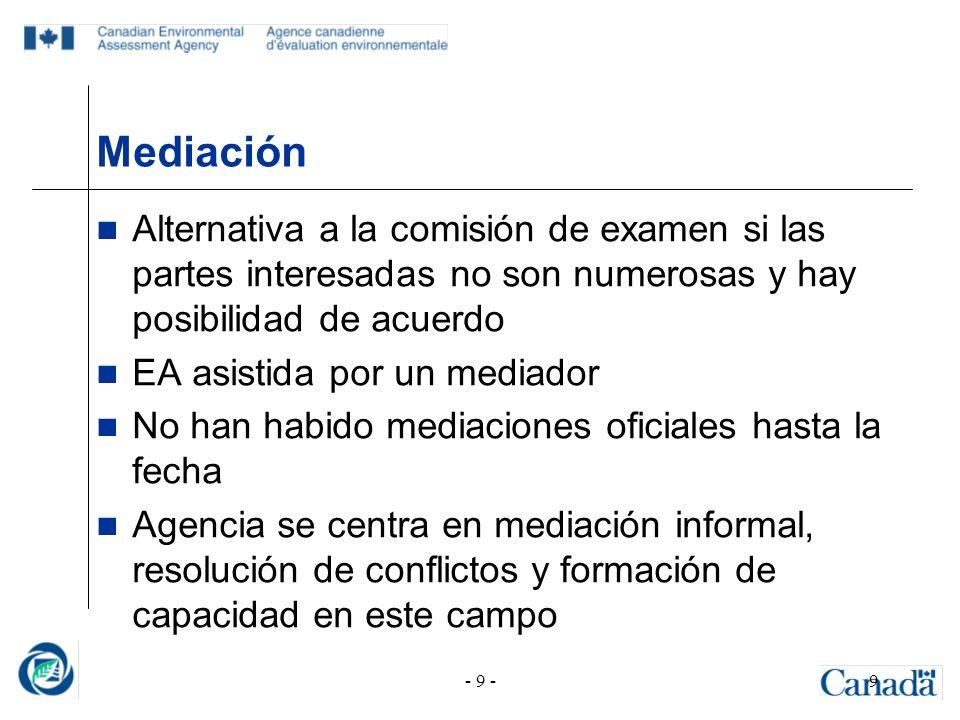 - 9 -9 Mediación Alternativa a la comisión de examen si las partes interesadas no son numerosas y hay posibilidad de acuerdo EA asistida por un mediad