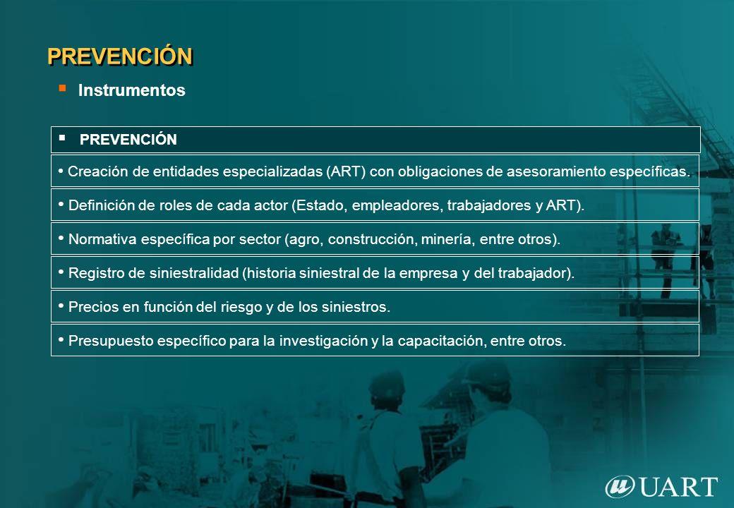 PREVENCIÓN Creación de entidades especializadas (ART) con obligaciones de asesoramiento específicas. PREVENCIÓN Definición de roles de cada actor (Est