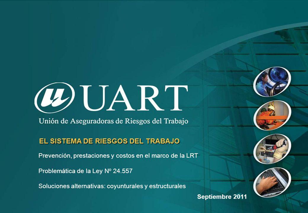 Septiembre 2011 Prevención, prestaciones y costos en el marco de la LRT Problemática de la Ley Nº 24.557 Soluciones alternativas: coyunturales y estru