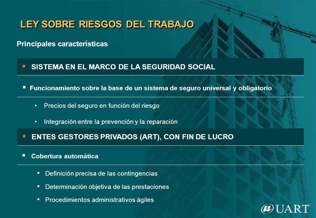 Principales características LEY SOBRE RIESGOS DEL TRABAJO Precios del seguro en función del riesgo Integración entre la prevención y la reparación Cob