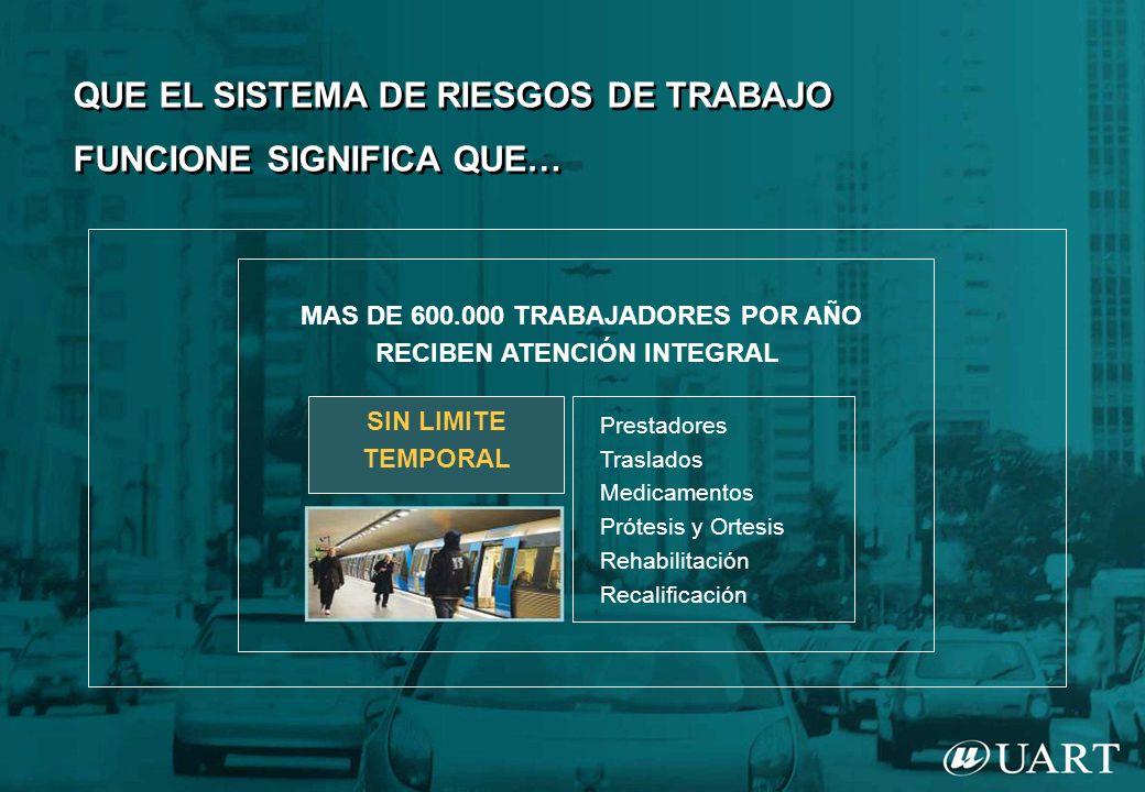 QUE EL SISTEMA DE RIESGOS DE TRABAJO FUNCIONE SIGNIFICA QUE… SIN LIMITE TEMPORAL MAS DE 600.000 TRABAJADORES POR AÑO RECIBEN ATENCIÓN INTEGRAL Prestad