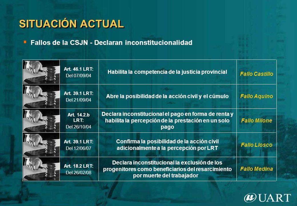 Fallos de la CSJN - Declaran inconstitucionalidad Art. 46.1 LRT: Del 07/09/04 Habilita la competencia de la justicia provincial Fallo Castillo Art. 39