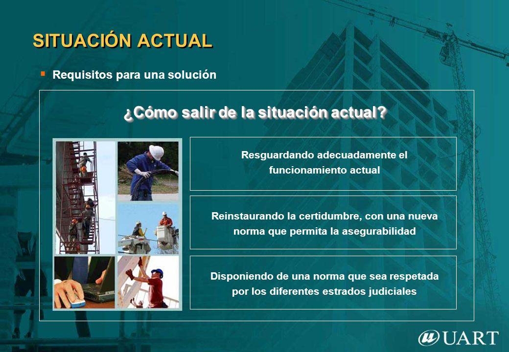 Requisitos para una solución SITUACIÓN ACTUAL Resguardando adecuadamente el funcionamiento actual Reinstaurando la certidumbre, con una nueva norma qu