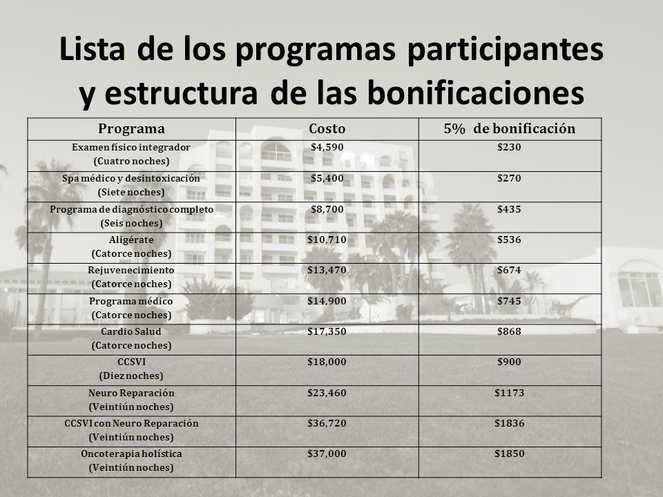 Lista de los programas participantes y estructura de las bonificaciones ProgramaCosto5% de bonificación Examen físico integrador (Cuatro noches) $4,59
