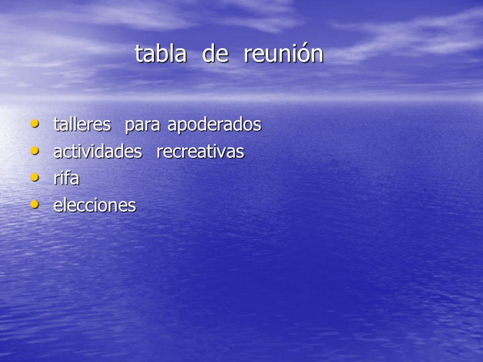 tabla de reunión tabla de reunión talleres para apoderados talleres para apoderados actividades recreativas actividades recreativas rifa rifa eleccion