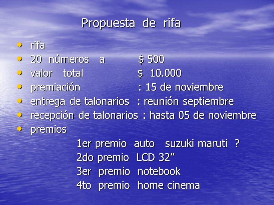 Propuesta de rifa Propuesta de rifa rifa rifa 20 números a $ 500 20 números a $ 500 valor total $ 10.000 valor total $ 10.000 premiación : 15 de novie