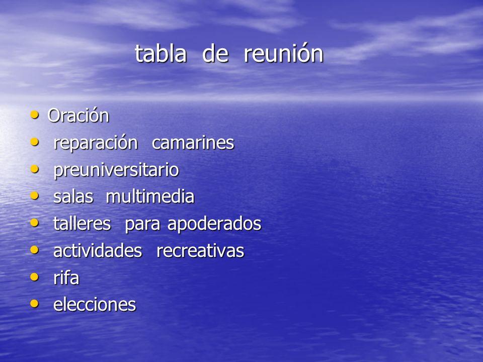 tabla de reunión tabla de reunión Oración Oración reparación camarines reparación camarines preuniversitario preuniversitario salas multimedia salas m
