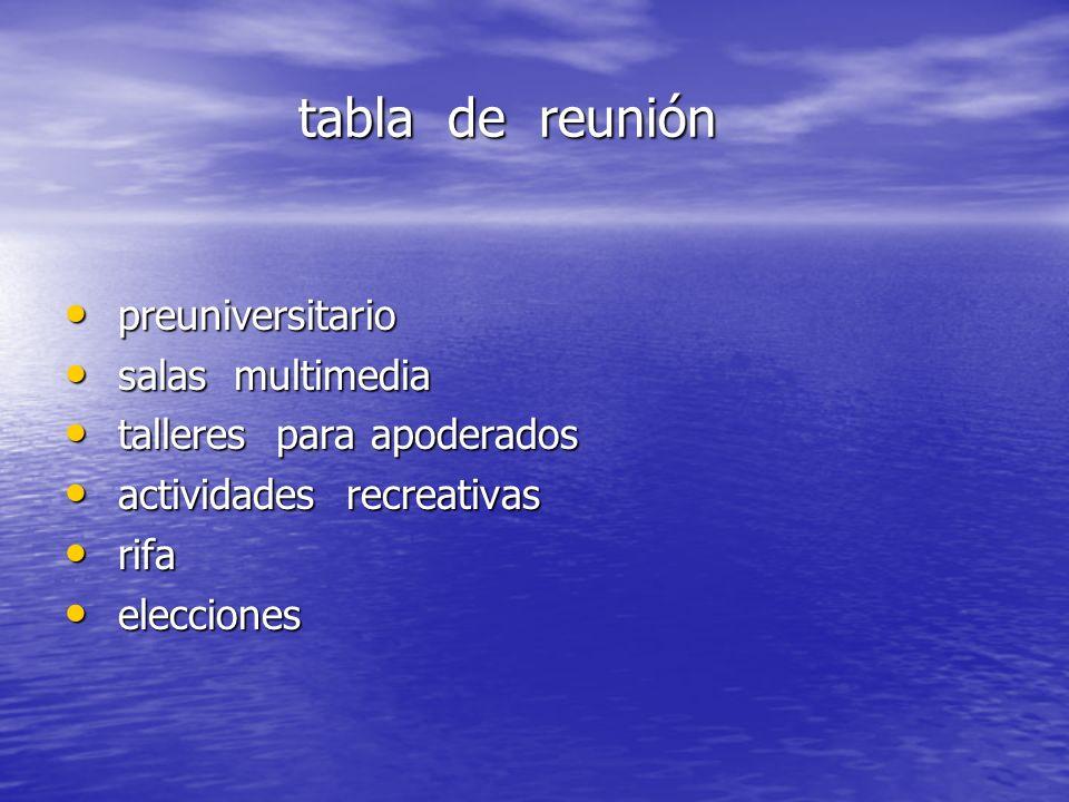 tabla de reunión tabla de reunión preuniversitario preuniversitario salas multimedia salas multimedia talleres para apoderados talleres para apoderado