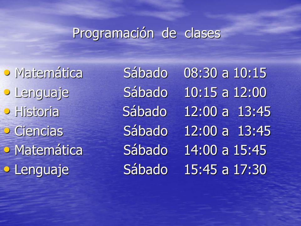 Programación de clases Programación de clases MatemáticaSábado08:30 a 10:15 MatemáticaSábado08:30 a 10:15 LenguajeSábado 10:15 a 12:00 LenguajeSábado