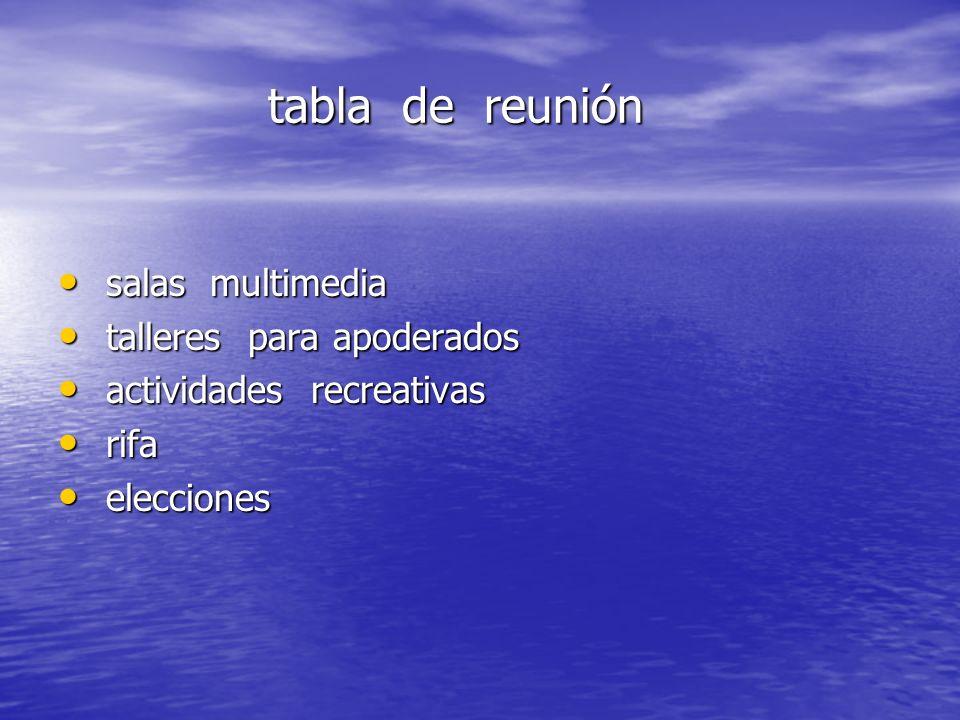 tabla de reunión tabla de reunión salas multimedia salas multimedia talleres para apoderados talleres para apoderados actividades recreativas activida