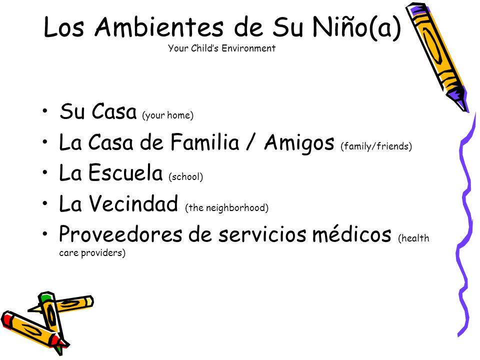Los Ambientes de Su Niño(a) Your Childs Environment Su Casa (your home) La Casa de Familia / Amigos (family/friends) La Escuela (school) La Vecindad (the neighborhood) Proveedores de servicios médicos (health care providers)