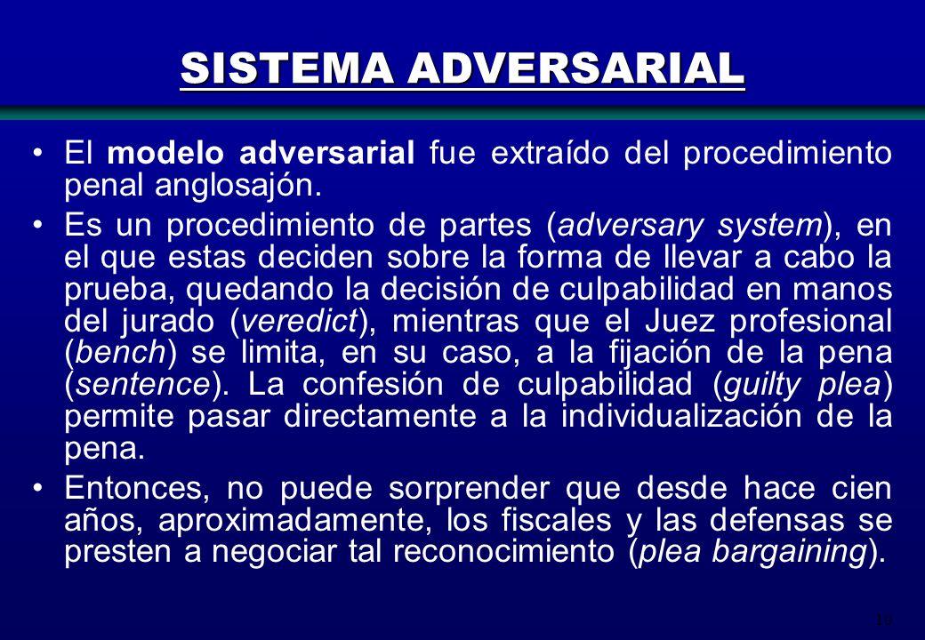 10 SISTEMA ADVERSARIAL El modelo adversarial fue extraído del procedimiento penal anglosajón. Es un procedimiento de partes (adversary system), en el
