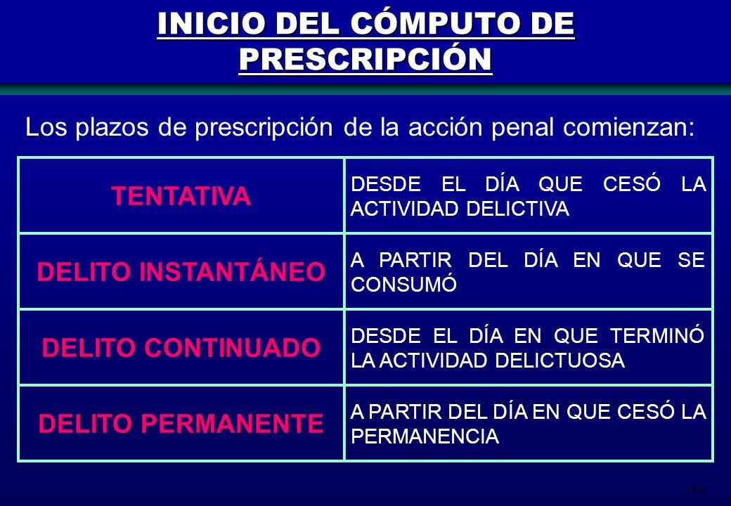 119 INICIO DEL CÓMPUTO DE PRESCRIPCIÓN Los plazos de prescripción de la acción penal comienzan: TENTATIVA DESDE EL DÍA QUE CESÓ LA ACTIVIDAD DELICTIVA