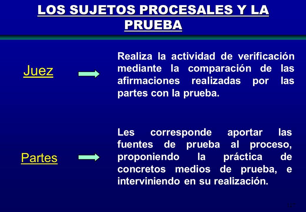 127 Juez Partes Les corresponde aportar las fuentes de prueba al proceso, proponiendo la práctica de concretos medios de prueba, e interviniendo en su