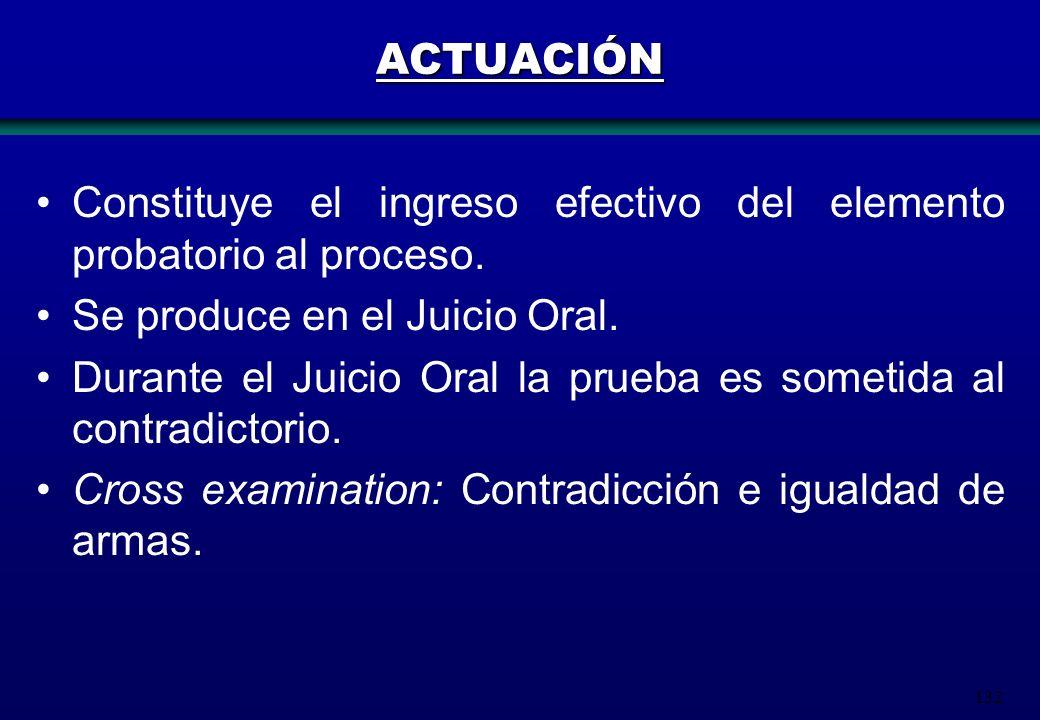 132 Constituye el ingreso efectivo del elemento probatorio al proceso. Se produce en el Juicio Oral. Durante el Juicio Oral la prueba es sometida al c