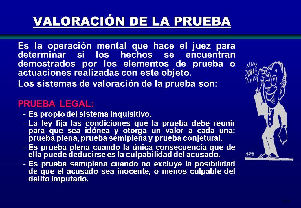 133 VALORACIÓN DE LA PRUEBA Es la operación mental que hace el juez para determinar si los hechos se encuentran demostrados por los elementos de prueb