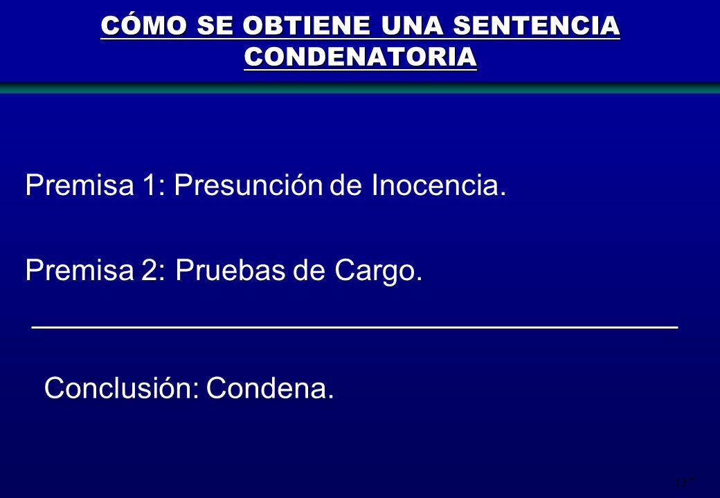 137 Premisa 1: Presunción de Inocencia. Premisa 2: Pruebas de Cargo. Conclusión: Condena. CÓMO SE OBTIENE UNA SENTENCIA CONDENATORIA