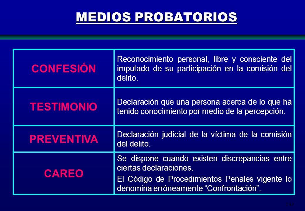 143 MEDIOS PROBATORIOS CONFESIÓN Reconocimiento personal, libre y consciente del imputado de su participación en la comisión del delito. TESTIMONIO De