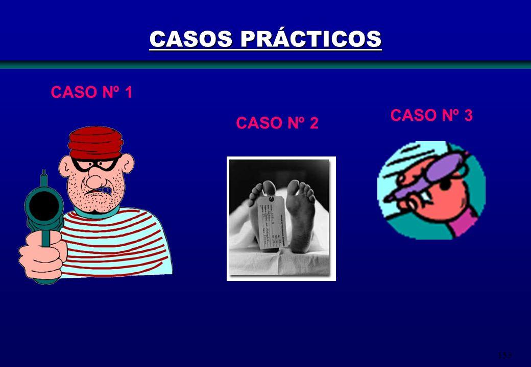 153 CASOS PRÁCTICOS CASO Nº 1 CASO Nº 2 CASO Nº 3