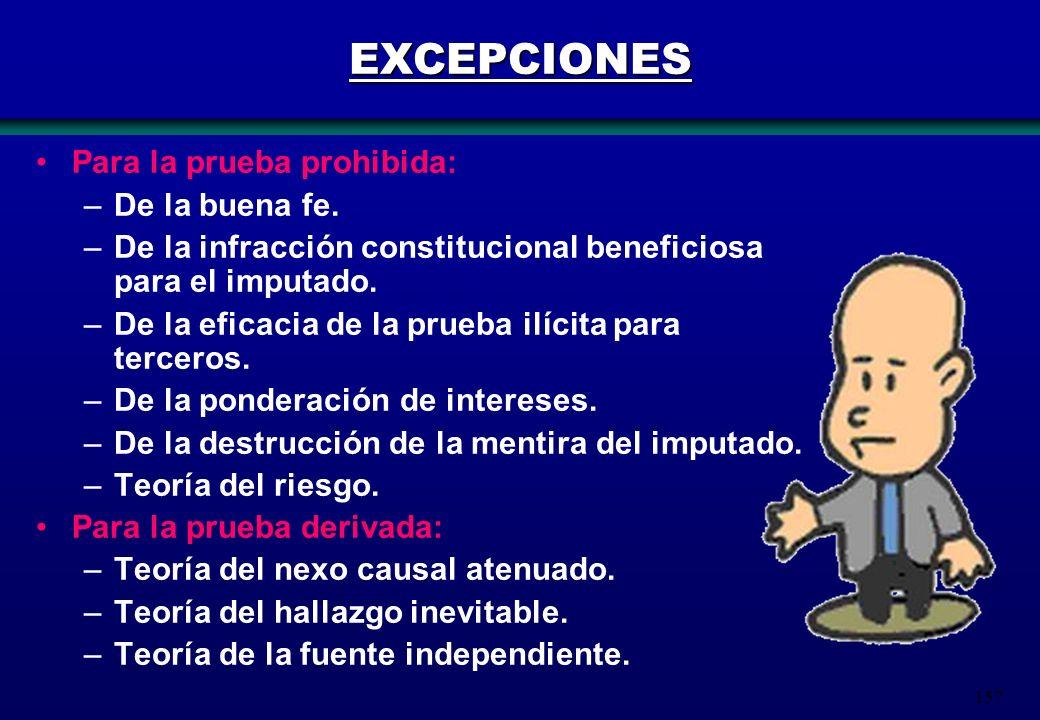 157 EXCEPCIONES Para la prueba prohibida: –De la buena fe. –De la infracción constitucional beneficiosa para el imputado. –De la eficacia de la prueba
