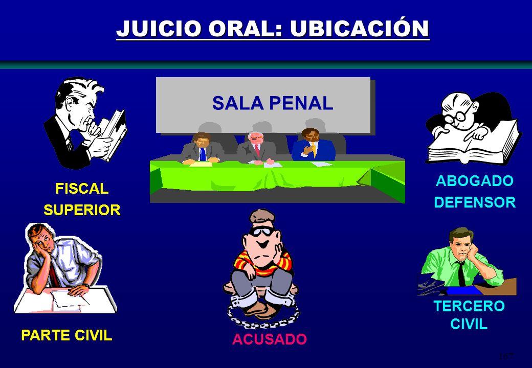 167 JUICIO ORAL: UBICACIÓN SALA PENAL FISCAL SUPERIOR ACUSADO ABOGADO DEFENSOR PARTE CIVIL TERCERO CIVIL