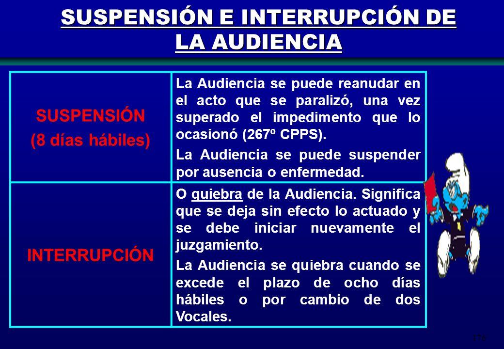 176 SUSPENSIÓN E INTERRUPCIÓN DE LA AUDIENCIA SUSPENSIÓN (8 días hábiles) La Audiencia se puede reanudar en el acto que se paralizó, una vez superado