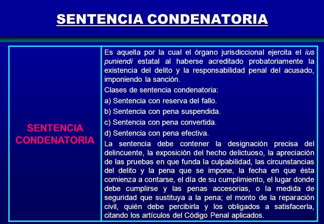180 SENTENCIA CONDENATORIA Es aquella por la cual el órgano jurisdiccional ejercita el ius puniendi estatal al haberse acreditado probatoriamente la e