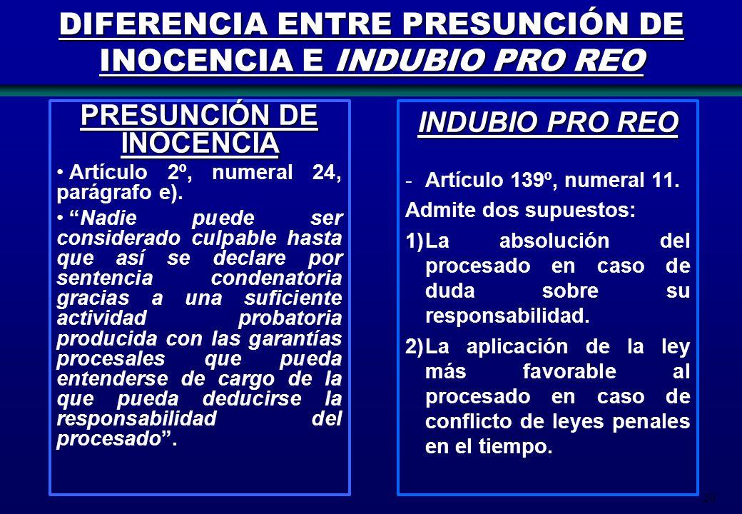 20 DIFERENCIA ENTRE PRESUNCIÓN DE INOCENCIA E INDUBIO PRO REO PRESUNCIÓN DE INOCENCIA Artículo 2º, numeral 24, parágrafo e). Nadie puede ser considera